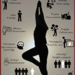 YogicBites: How to continue our yogic practices and routine